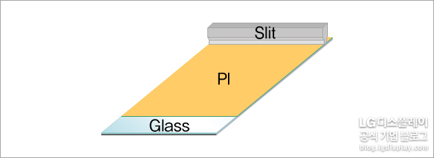 PI Substrate