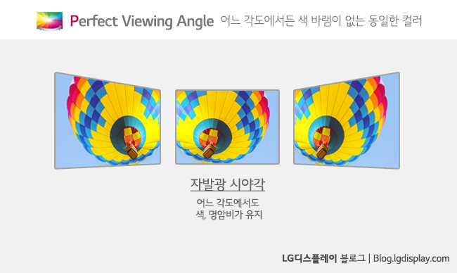 real viewing angle_2