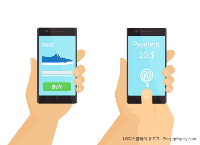 Illustration of mobile purchasing via smartphone using fingerprint identification.