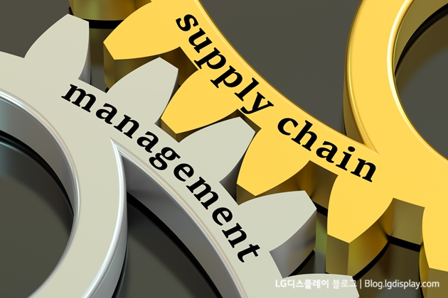Supply Chain Management concept on the gearwheels, 3D rendering